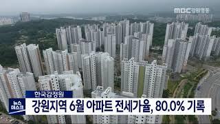 강원지역 6월 아파트 전세가율, 80.0% 기록