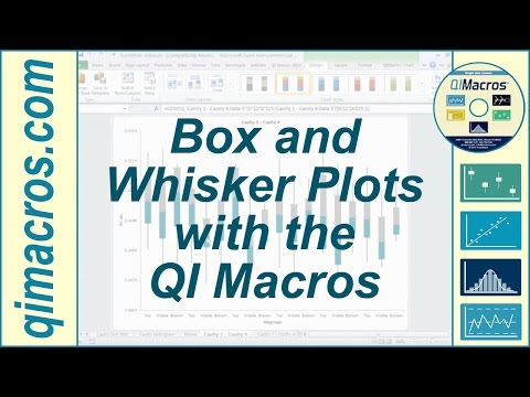 how to make a box whisker plot in excel