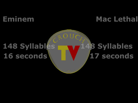 Who's Faster: Mac Lethal VS Eminem