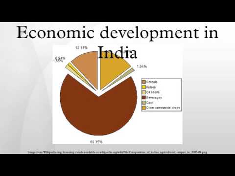 Economic development in India