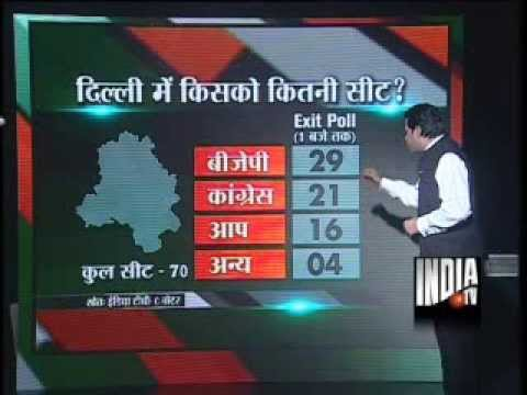India TV-C Voter Exit Poll of Delhi till 1 PM
