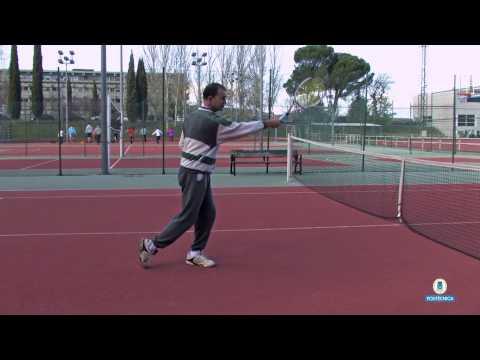 Tenis Método Analítico: Golpe De Derecha (1/7)