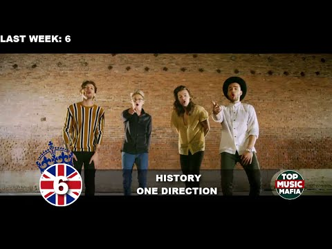 Top 10 Songs of The Week - February 6, 2016 (UK BBC CHART)