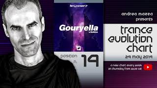Trance Evolution Chart - 30 May 2019