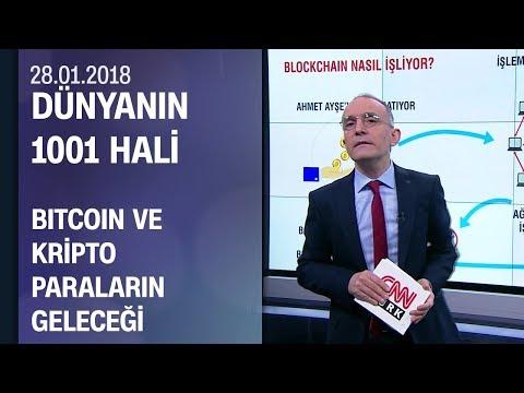 Emin Çapa, Bitcoin ve kripto paraların geleceğini anlattı - Dünya'nın 1001 Hali 28.01.2018 Pazar