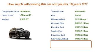 Mahindra Alturas G4 (2WD AT) Ownership Cost - Price, Service Cost, Insurance (India Car Analysis)