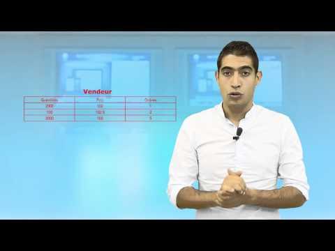 Encyclo-Bourse 13 : Comment lire un carnet d'ordres