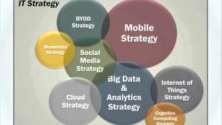 Digital Disruption: Transforming Your Company for the Digital Economy with Jeanne Ross