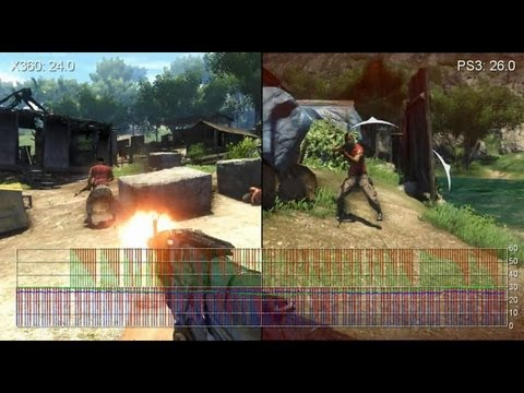 Far Cry 3: Xbox 360 vs. PS3 Gameplay Frame-Rate Analysis