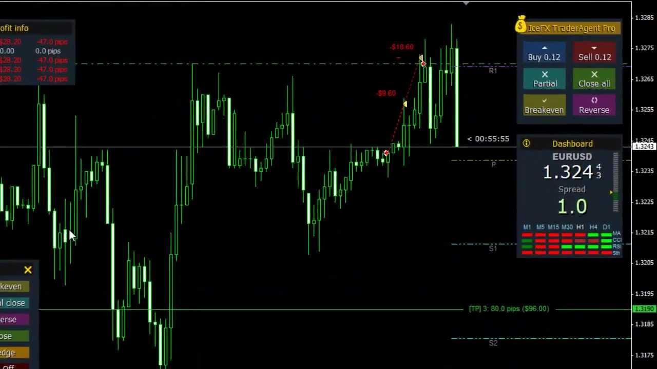 Forex Trading Simulator | Belajar Forex Tanpa Uang