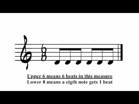 Time signatures note lengths and tempos.m4v