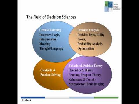 Executive Education - Scenario Planning and Decision Making by Dr. Paul Shoemaker