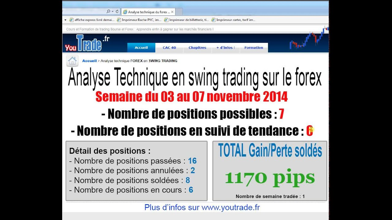 Les pips forex