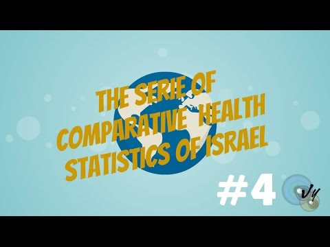 Statistical Serie Of Israel Health Vs Russia Health - JAYWAii Videos & Photos Services