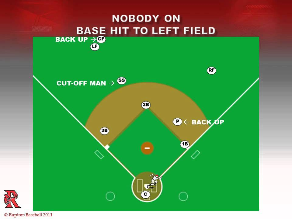 Softball Field Position Diagram 10 Diy Enthusiasts Wiring Diagrams