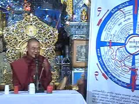 'having And Not Having' Part 2 By Sayadaw U Su Min Ga La (myanmarnet) video