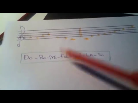 Leer notas musicales - Aprender música