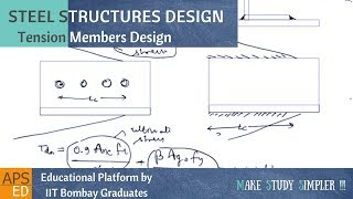 Design Strength of Tension Members | Design of Steel Structures