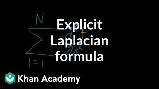 Download Explicit Laplacian formula 3Gp Mp4