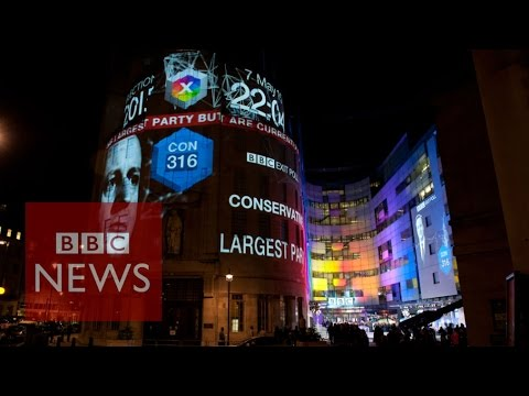 Election 2015: Exit poll in virtual House of Commons - BBC News
