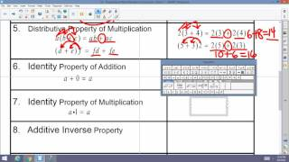Properties of Real Numbers and Conversions in the English System