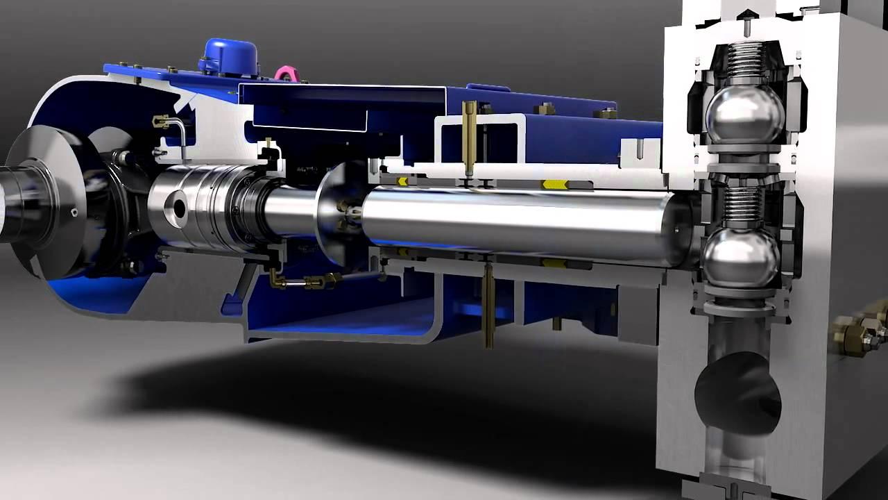 Pumpen Animation  Auszug  - Industrial Pumps  Industriepumpe  Auszug