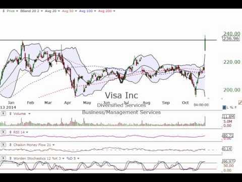 10/30 Milestone Daily Market Recap