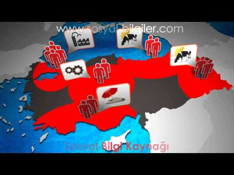 Türkiye'de Yerleşme Şekilleri