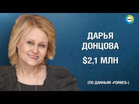 Как и сколько зарабатывают писатели в России?