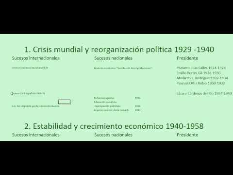 1. CIENCIAS SOCIALES. CENEVAL.