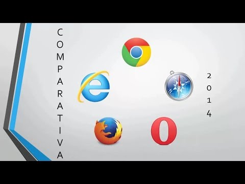 google chrome vs mozilla firefox browser test [2015