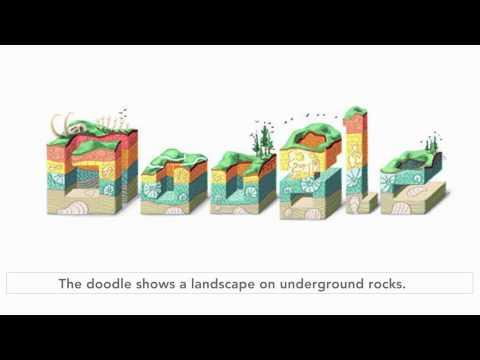 Nicolas Steno Google doodle