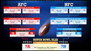 Super Bowl XLIX with VIETV Perfect Playoffs by Tri Ngo