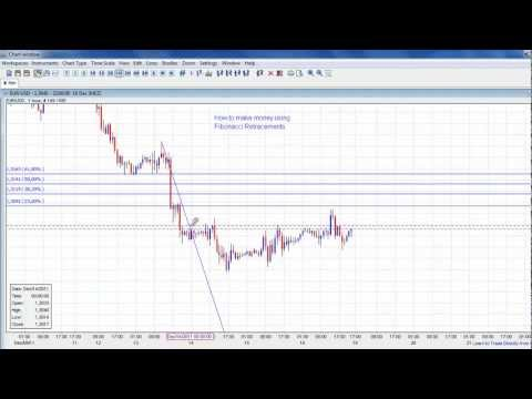 The art of forex price action