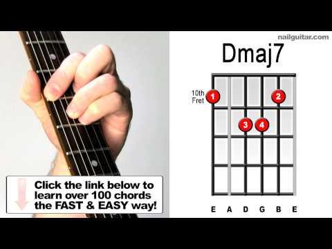 Dmaj7 Chord Guitar Images