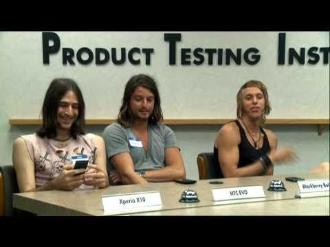 Product Testing Institute - Surfers
