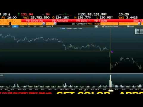 May 22nd Daily Stock Market Recap by Tom O'Brien on TFNN  2013