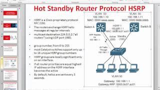 022 ccnp switch 300 115  high availability layer 3