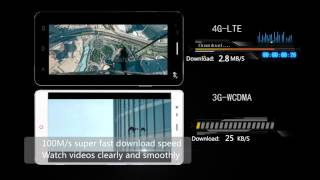 Elephone P3000S 4G LTE Smartphone Preview