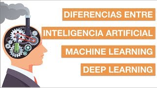 Diferencia entre Inteligencia Artificial - Machine Learning - Deep Learning