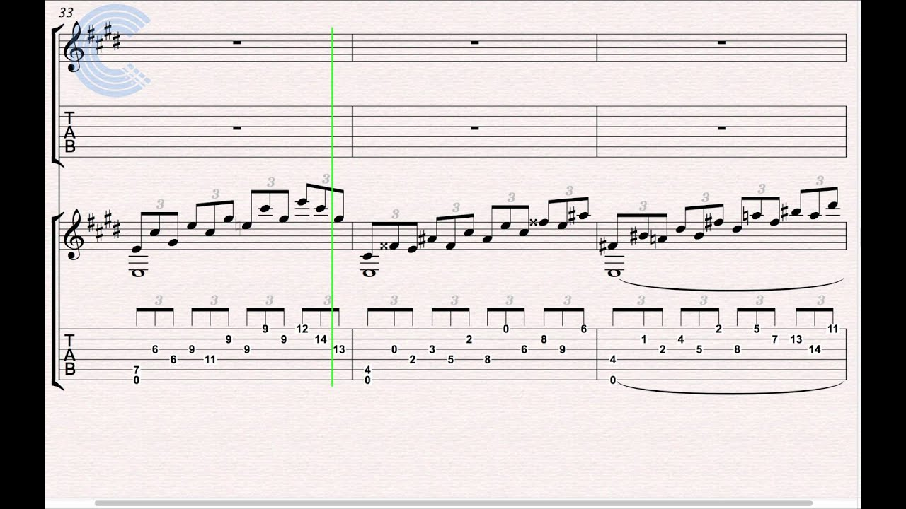 Guitar chords music sheet