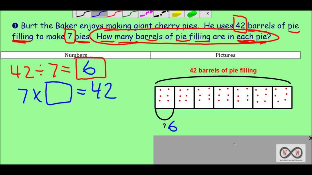 Division - How Many In Each Group? (3.OA.A.2, 3.OA.A.3, 3.OA.A.4, 3.OA ...