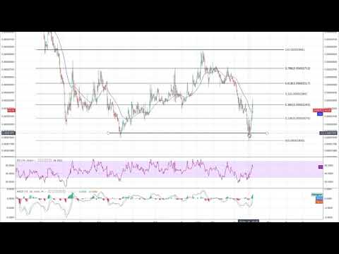 Golem (GNT) Technical Analysis & Price Discussion - November 22nd, 2018