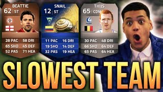 FIFA 14 - THE SLOWEST TEAM!!!