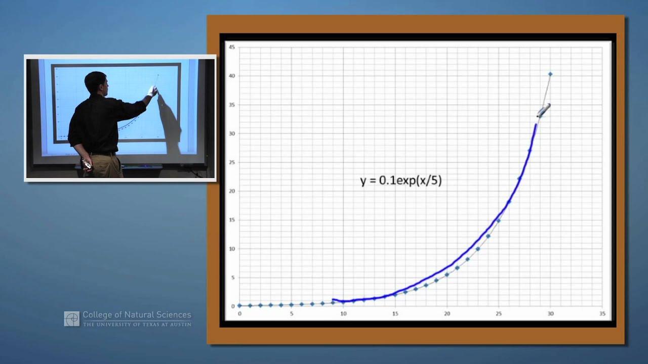 semi-log graphing