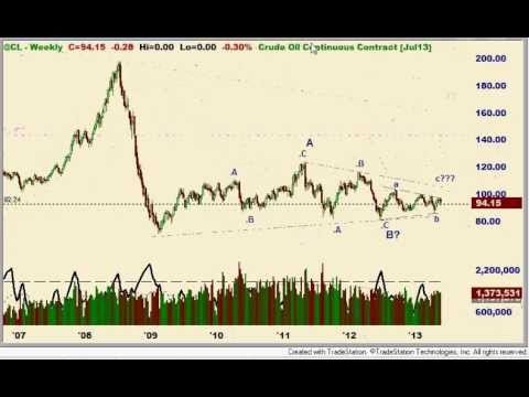 Smart Trades Update 9.2.13: S&P, Gold, Bonds, Crude Oil, Natural Gas Elliott, Wave Analysis