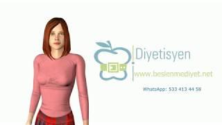Online Diyet İle Tanışın Beslenmediyet.net