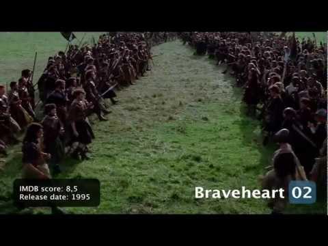 Movieera List 01_Top 10 war movies 1995-2012