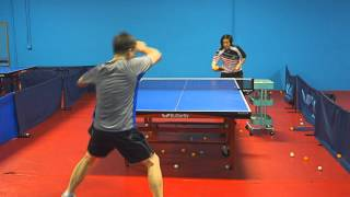 Training with Coach Li: Forehand and backhand switch, June 27, 2015