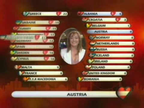 Eurovision 2004 - Voting Part 1/6 klip izle